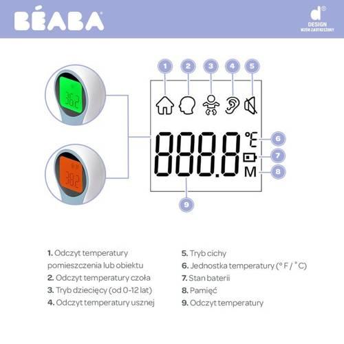 Beaba - Termometr Elektroniczny Bezdotykowy Wielofunkcyjny Thermospeed